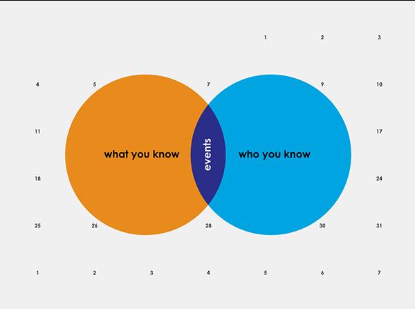 diagrams ven diagrams