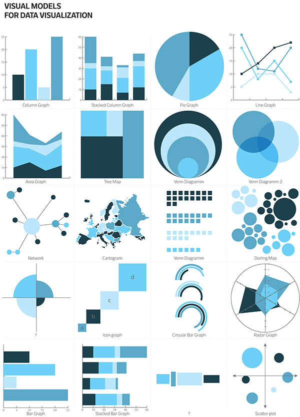 Visual models for data visualization on behance for Data table design inspiration