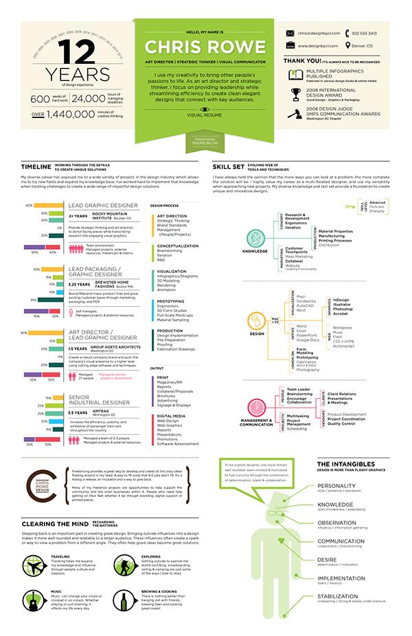 infographic resume    cv on behance