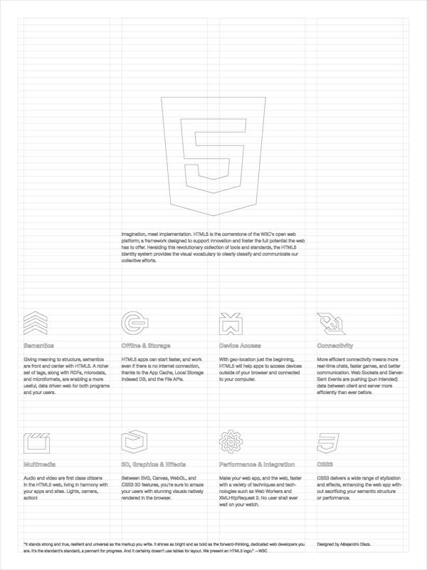 grid system helvetica swiss minimal poster html5 Technology Web