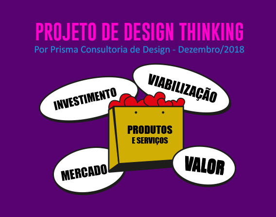 design thinking Projeto de Design Design Project desenvolvimentodeprodutos product development prismamethodology prismadesign prismametodologia