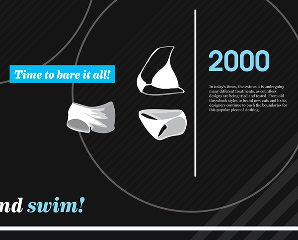 The History of the Swimsuit on Behance