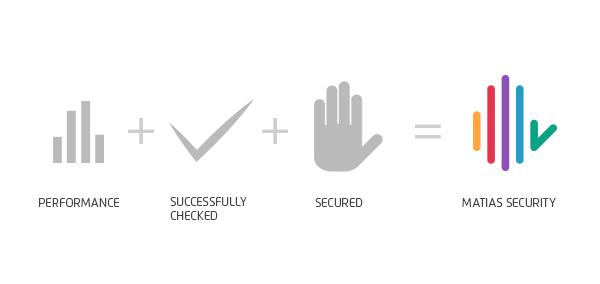Matias Security  Dora Klimczyk brand security biometrics physical security Stationery Logotype Logo Design hand palm palm logo