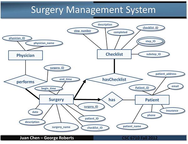 er diagram patient doctor