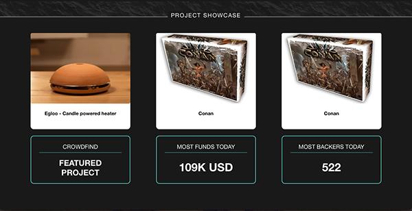 crowdfunding dark Web