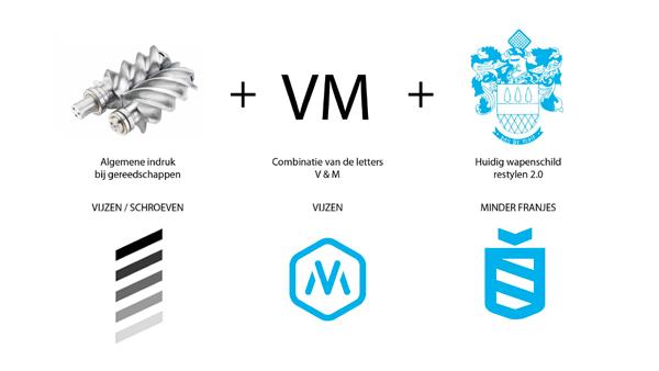 logo  naamkaart gereedschappen