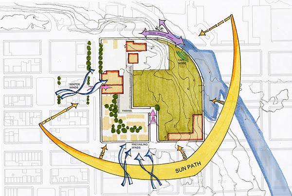 Savannah Sun Path Diagram Electrical Work Wiring Diagram
