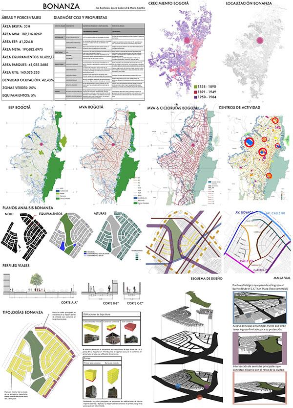 An lisis u i arquitectura urbana 2014 1 on los andes for Estudios de arquitectura bogota