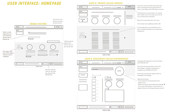 Craigslist Org Ux Research And Design On Behance