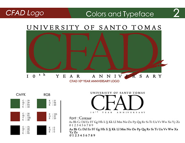ust cfad thesis Summary, conclusions, and recommendations by hannibal-carado-3642 in types research and cafa cfad ust fine arts.