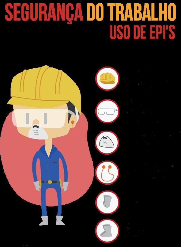 a02661d20771d Ilustração feita para representar a importância do uso de EPI s para a  segurança do trabalhador, seja na construção civil ou em qualquer empresa  que o ...