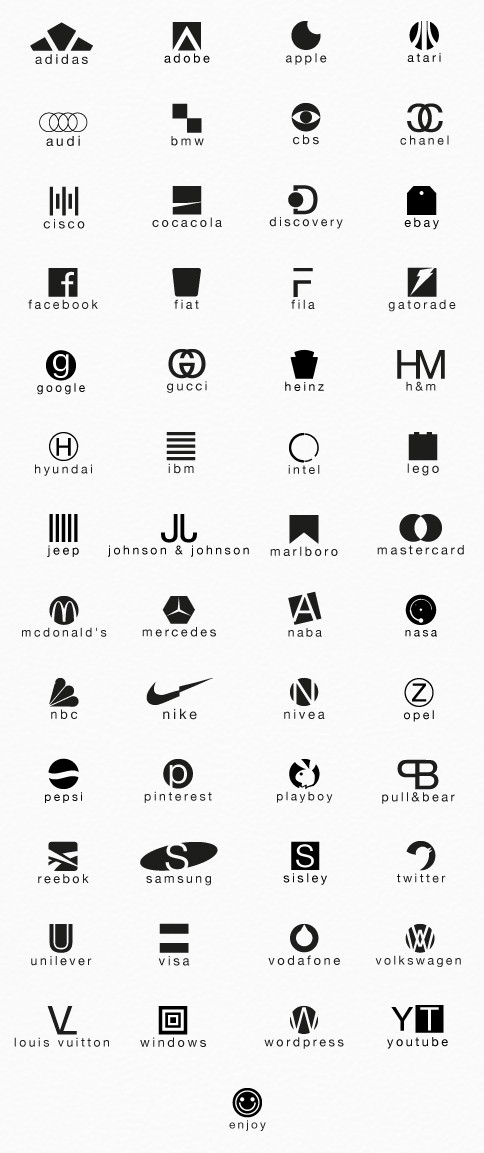 Guess the Logo: Multiple Choice Quiz - Apps on Google Play