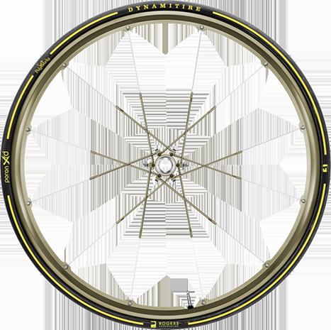Dynamitire Poron Xrd Wheel Concept On Risd Portfolios