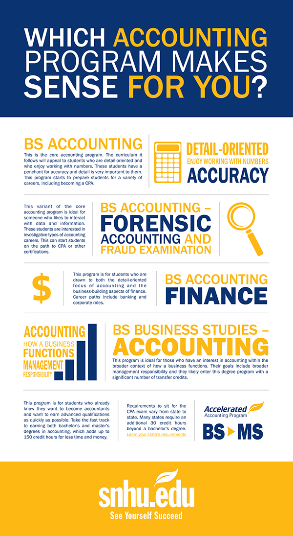 accounting and finance career path Financial planning & analysis: fp&a can mean a lot of things and can be very interesting career path, but many times positions disguised as fp&a are just glorified cost accounting at best the role involves developing metrics for forecasting cost/revenue drivers and strategic project management planning.