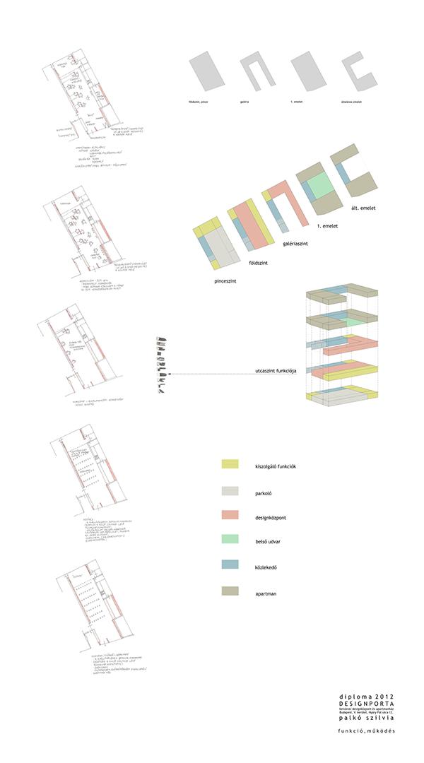 Msc construction thesis