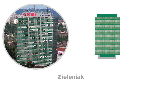 Gdansk poland map communication vector Roll-Up city