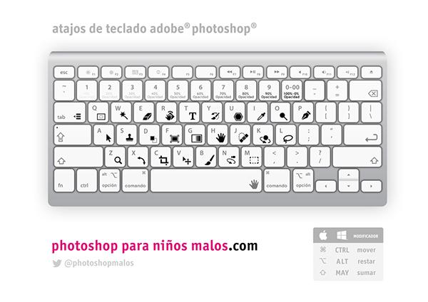 photoshop shortcut keys cs6 pdf