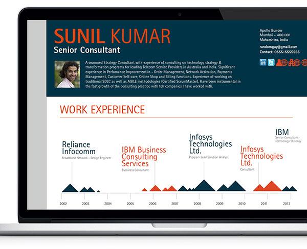 Interactive Resume Builder on Behance
