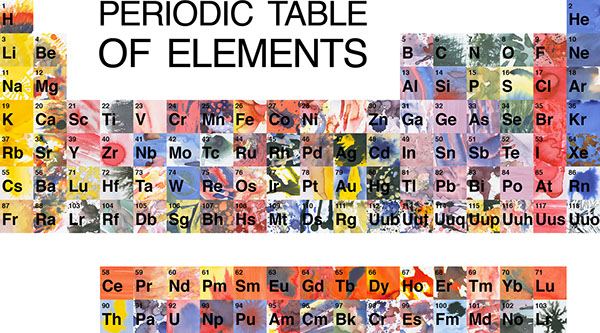 Periodic Table Elements Project Ideas Periodic Table of Elements on