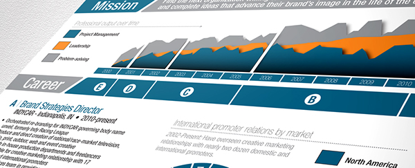 Infographic Ideas infographics indianapolis : Infographics on Behance