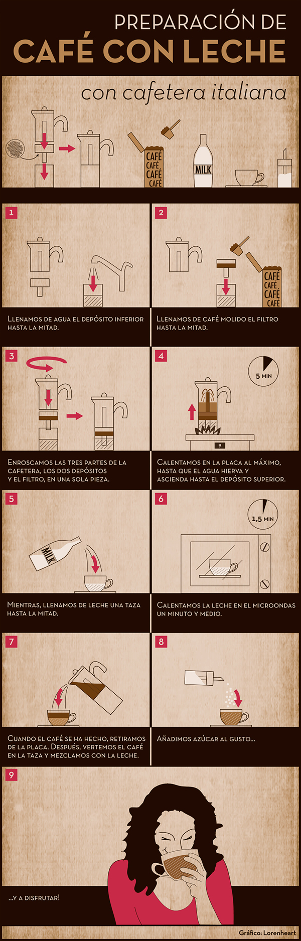 infographics storyboard process