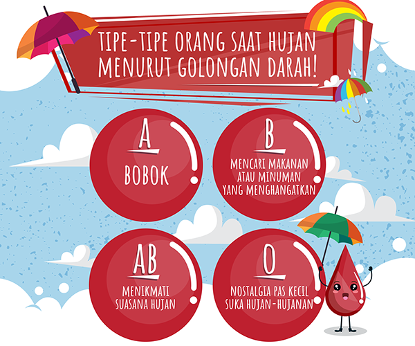 What people do while the weather is raining based on their blood type