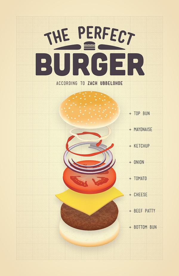 the perfect burger on behance. Black Bedroom Furniture Sets. Home Design Ideas