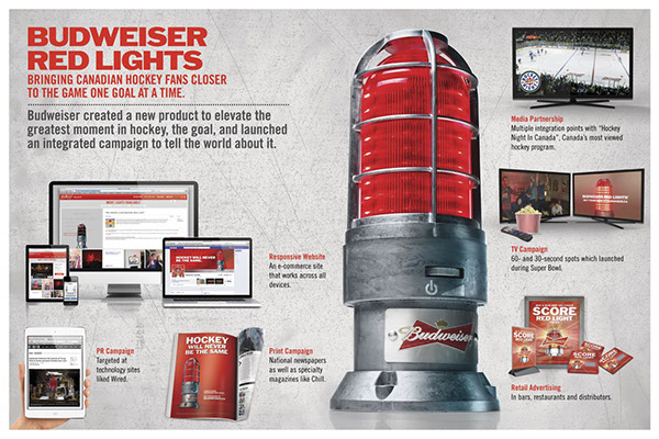 Find great deals on eBay for budweiser red light goal. Shop with confidence.