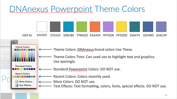 Powerpoint Templates, Style Guide and Graphics Library on