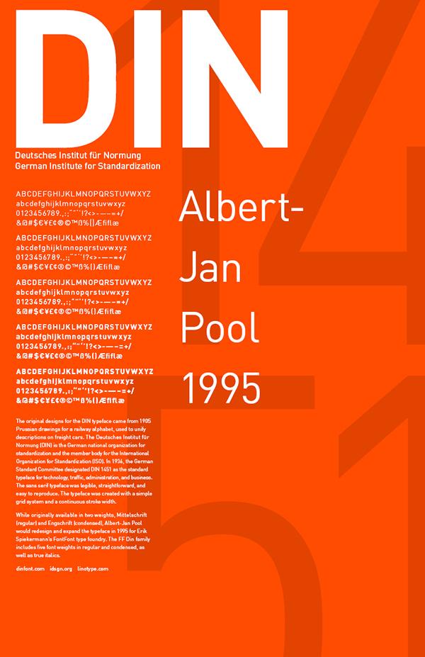 Ff Din Font Free Download Mac