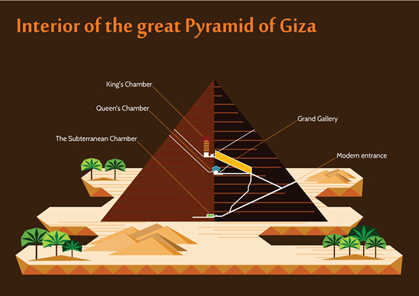 secret of the great pyramid of giza on student show