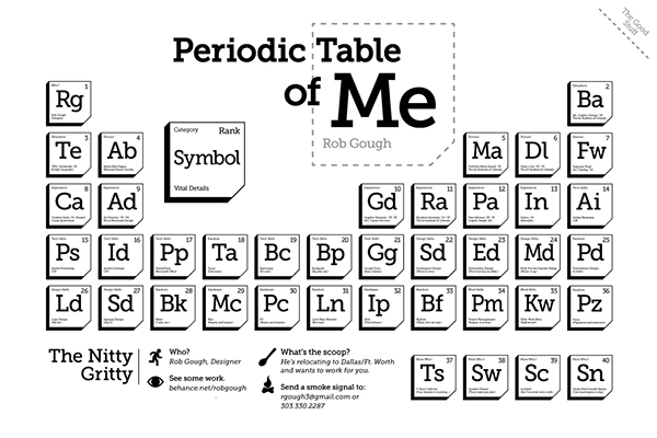 periodic table of me on behance