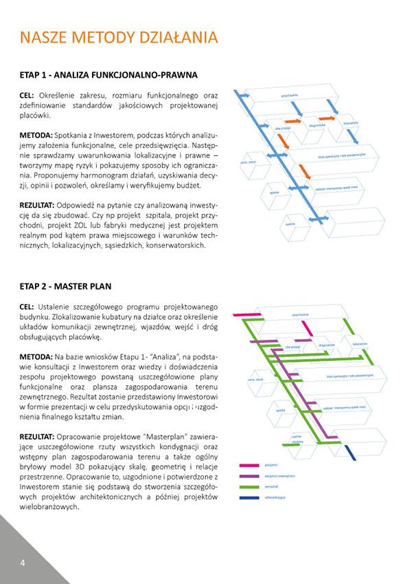 Archimed Intech Promo Materials 2014 Salmed Fair On Behance