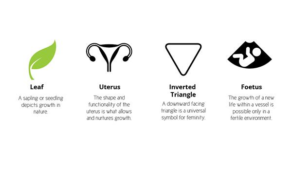 Symbol Design Fertility On Behance