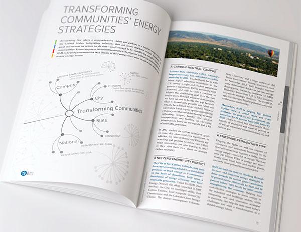 annual report magazine print book brand brochure