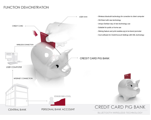 concept ideas money saving public use personal use bluetooth