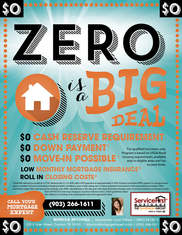 Mortgage Lender Assorted Flyers Marketing Material On