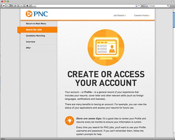 PNC Hiring Process on Behance