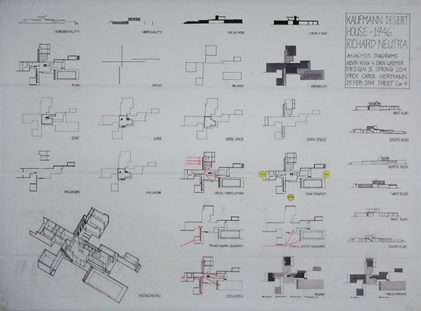 Erin urffer design 2 architectural studies spring 39 14 on for Architectural concepts circulation