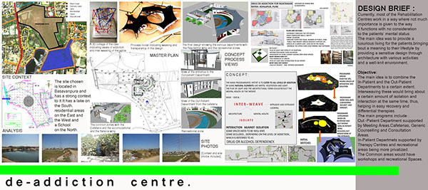 architectural thesis projects list
