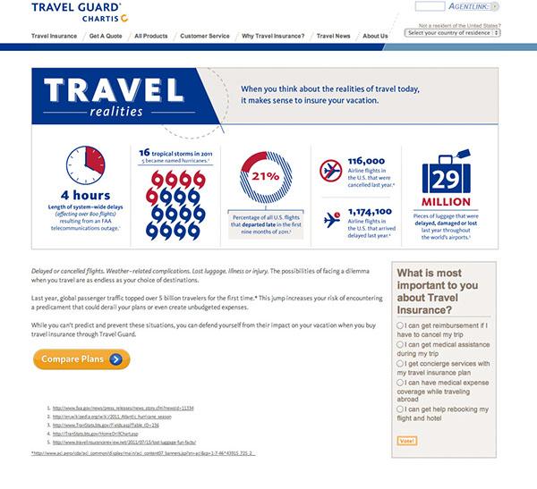 Travel Guard Insurance Basic Plan