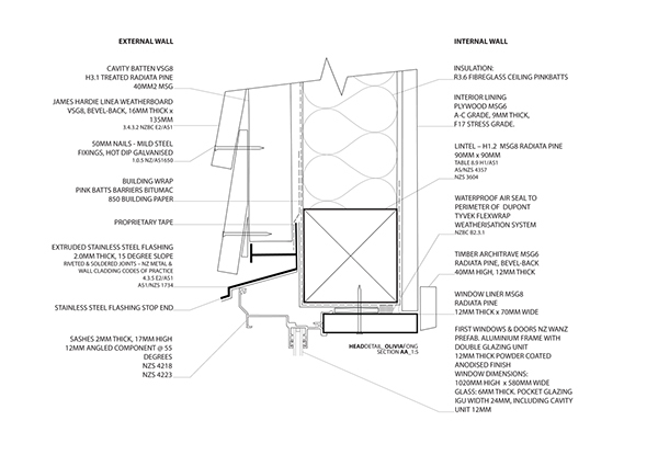 Double Glazed Window Detail : Construction double glazing detail on behance