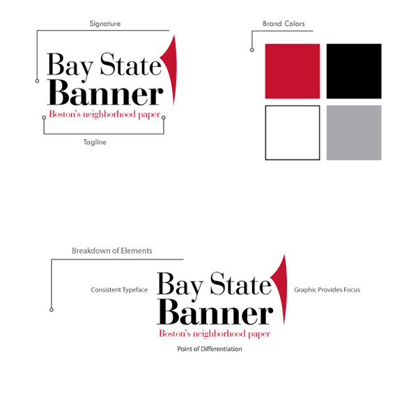 Bay State Banner : Bay state banner on student show