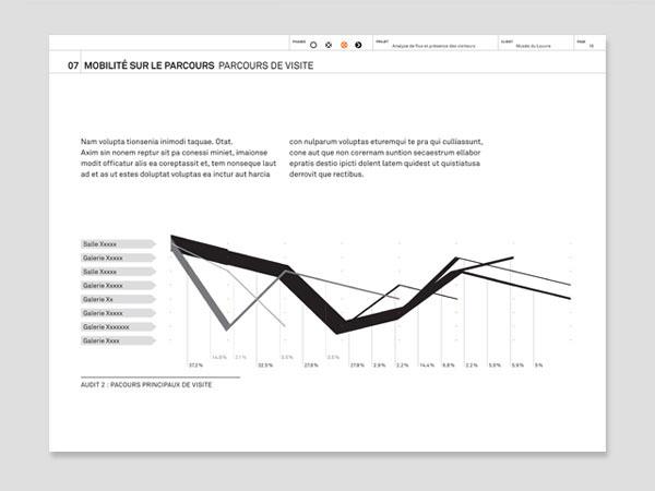 template report presentation infographic design