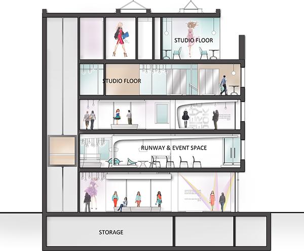 The Fashion Hub On Philau Portfolios