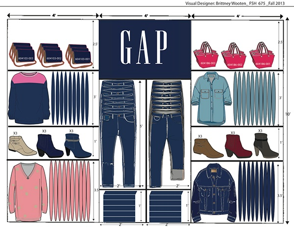 Fashion Merchandising good assignment topics