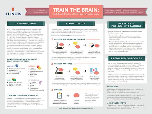 Dissertation poster design
