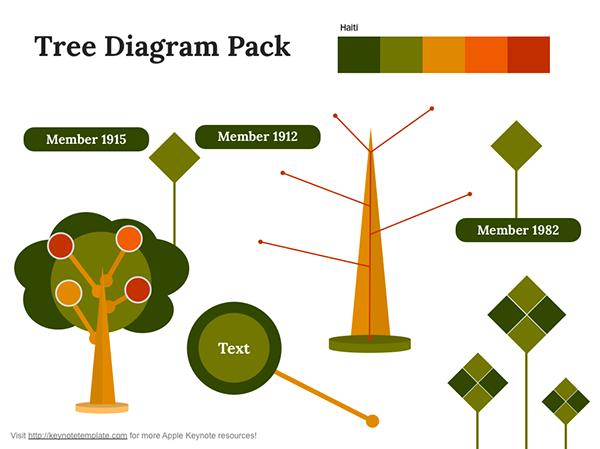Free Keynote Tree Diagram On Behance