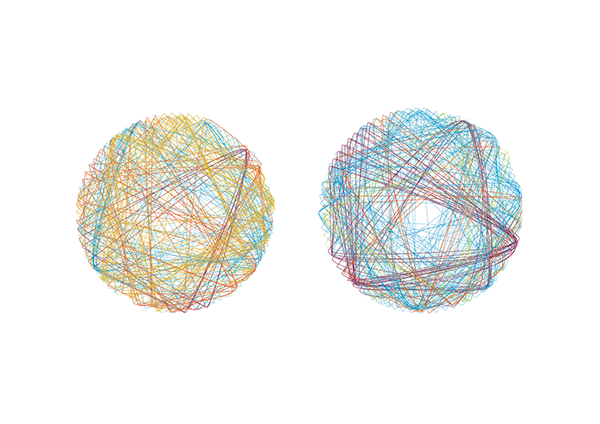 Convergence Diagram Days Convergence Diagram