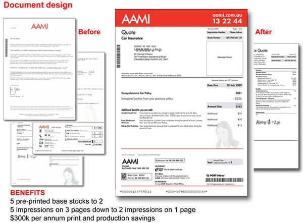 Home And Contents Insurance Aami Home And Contents Insurance